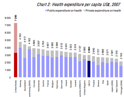 Health+care+system+in+canada